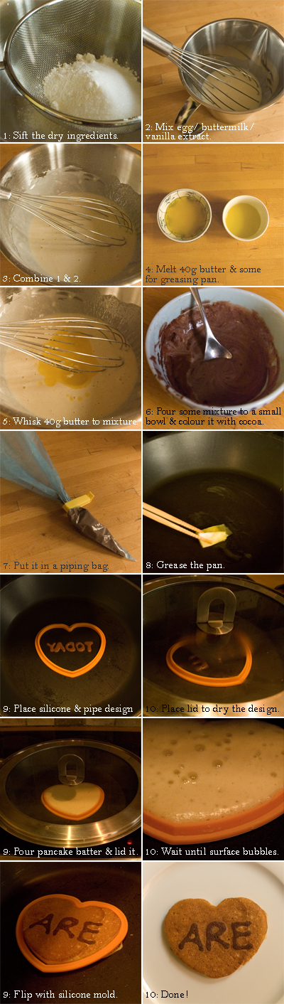 Coco&#038;Me - Buttermilk Pancake recipe with step-by-step pictures of the process - www.cocoandme.com