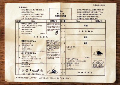 Coco&Me - Printout of a school lunch menu from Japan - Coco and Me - www.cocoandme.com